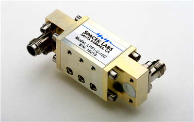WR-19 Waveguide Low Pass Filter