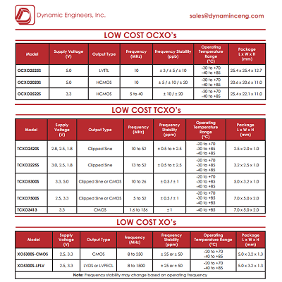 Low Cost Crystal Oscillator Products - Sept 2016