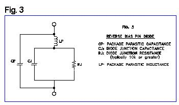 Application Notes for Variable Attenuators