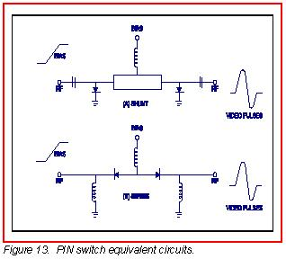 refer to figure 13, the equivalent circuit of a typical pin switch  when  the diodes are switched between biasing conditions, a change of voltage or  current