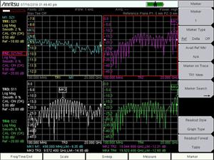 Werbel Microwave Develops 0.5-18GHz 10dB Coupler