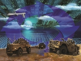Electronic Warfare System